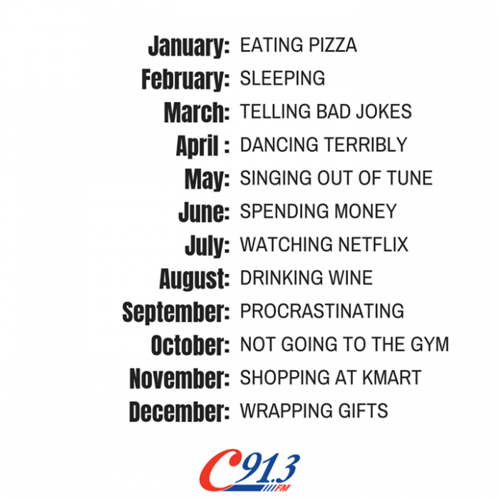 Your birthday month says a lot about you! what…   c91 3FM