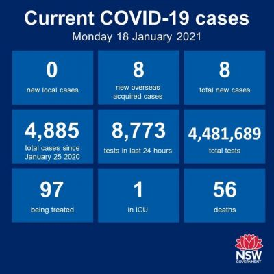 #LATEST: NSW Health advised that NSW recorded 0…